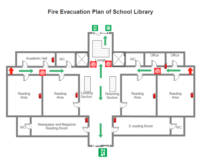 fire and emergency plan template